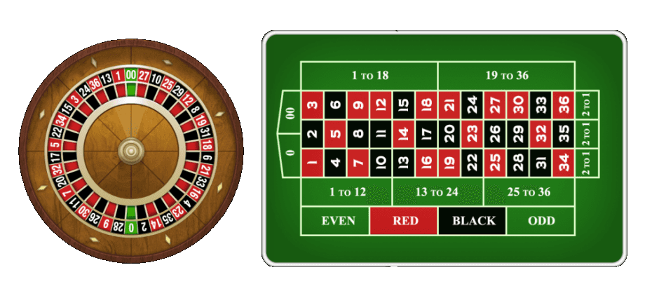 Roulette Table Us